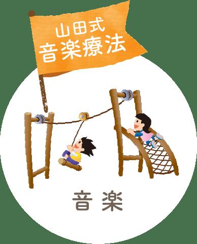 山田式音楽療法音 楽